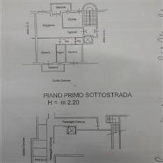 Planimetria stabile signorile a Nova Milanese